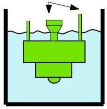 Vacuum Casting diagram2